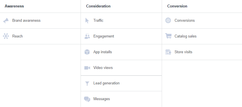facebook ad manager objectives